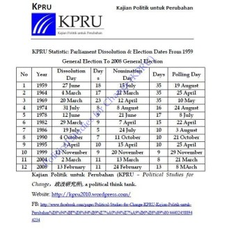 kpru-statistic_parliament-dissolution-and-elections-dates_watermark